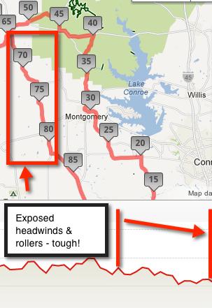 Texas miles 65 to 80
