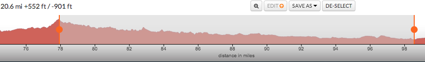 The IMChoo Starting to Feel It Zone