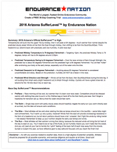 SufferLevel™ for Arizona