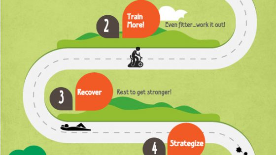 First Triathlon Infographic