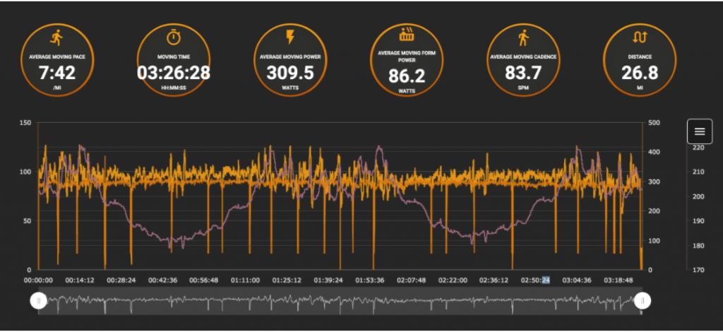 Stryd Run Powermeter Data