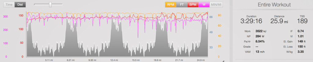 Ironman Los Cabos Stryd Powermeter File