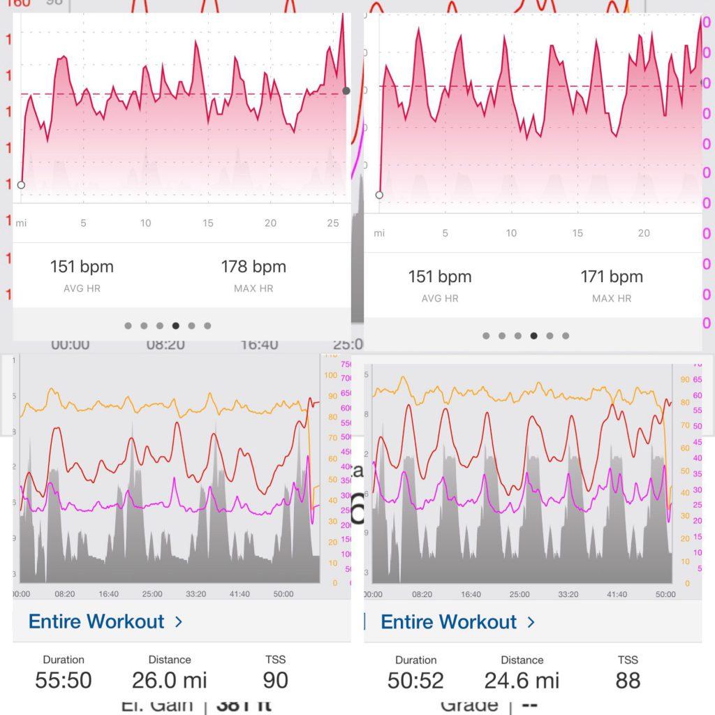 Tim Sullivan Bike Data