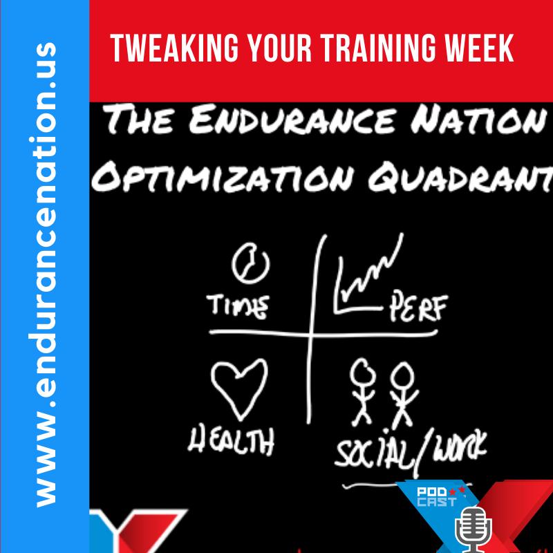 Tweaking Your Training Week [PODCAST]